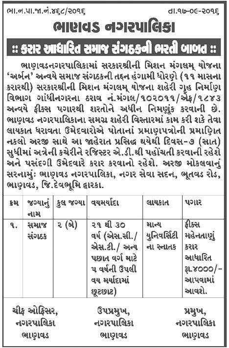 Bhanvad Nagarpalika Recruitment for Community Organizer Posts 2016