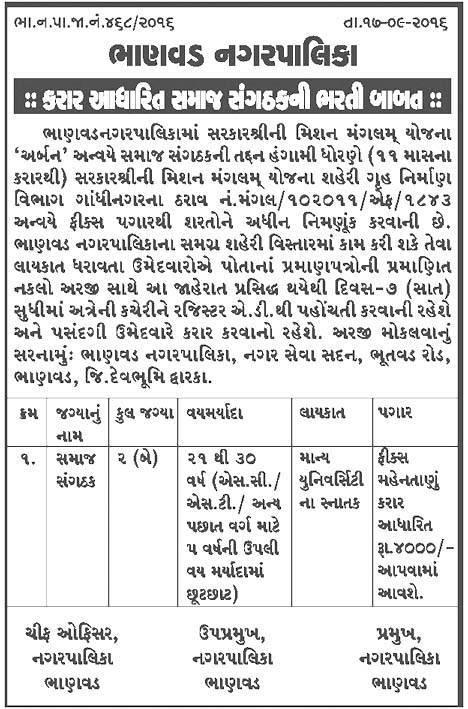 Bhanvad Nagarpalika Recruitment for Community Organizer Posts 2016