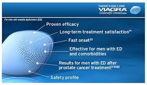 Viagra Tablet 100mg