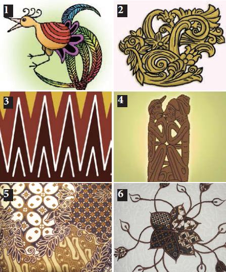 Teknik Menggambar Ragam Hias Dapat Dilakukan Dengan Cara Stilasi Maksud Dari Stilasi Adalah : teknik, menggambar, ragam, dapat, dilakukan, dengan, stilasi, maksud, adalah, Menggambar, Ragam, Bundet