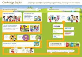 gre english preparation books pdf