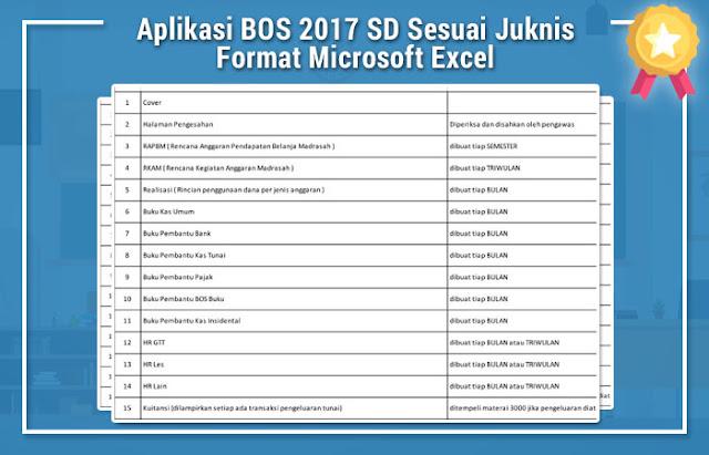 Aplikasi BOS 2017 SD Sesuai Juknis Format Microsoft Excel