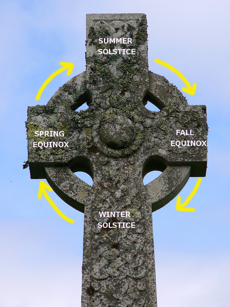 Image result for summer solstice winter solstice cross