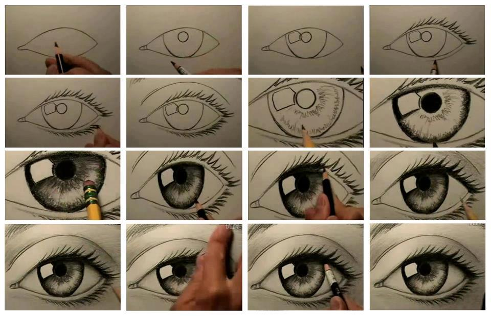 How To Draw A Realistic Eye Easy Craft Idea