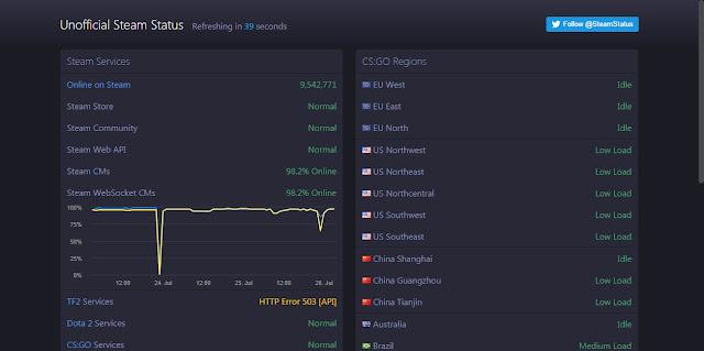 Cara Mengatasi Steam Tidak Terbuka