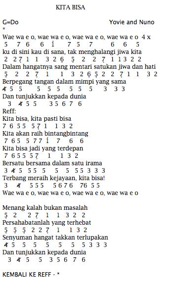 Not Angka Pianika Lagu Yovie and Nuno Kita Bisa
