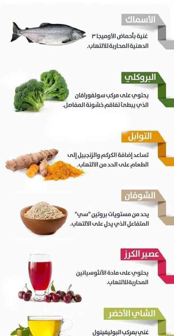 آلتهاب المفاصل و نظامنا الغذائي