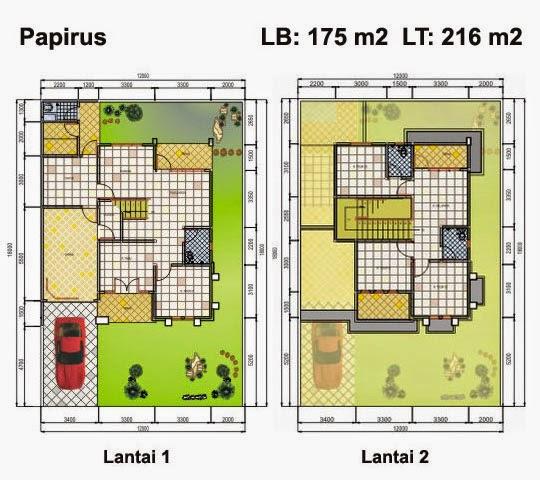 640 Koleksi Desain Taman Kecil Belakang Rumah HD