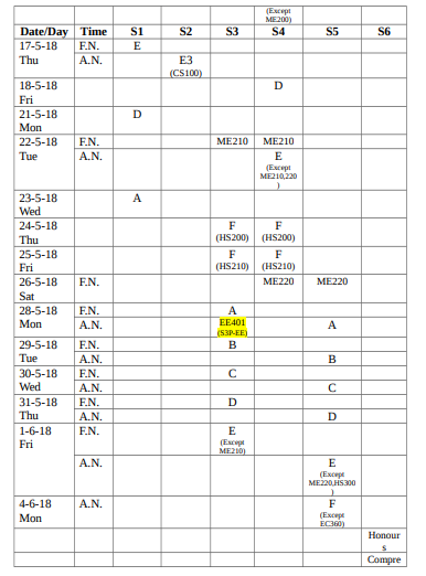 KTU B Tech Examinations, (Regular & Supplementary) April / May 2018
