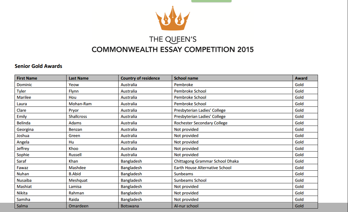 Commonwealth Foundation prizes