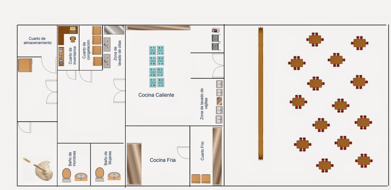 Floor Plan Of Office 193 Reas De Un Restaurante Caso Umb Golf Club