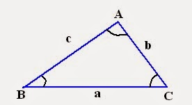 Geometry (Part-2) for SSC CGL Tier-I