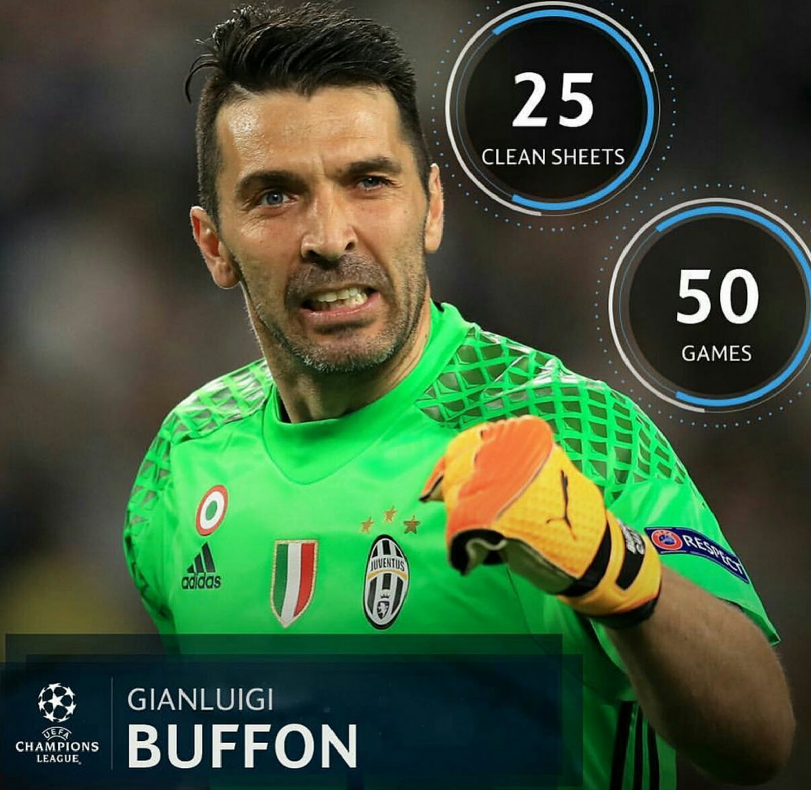 GIANLUIGI BUFFON 8