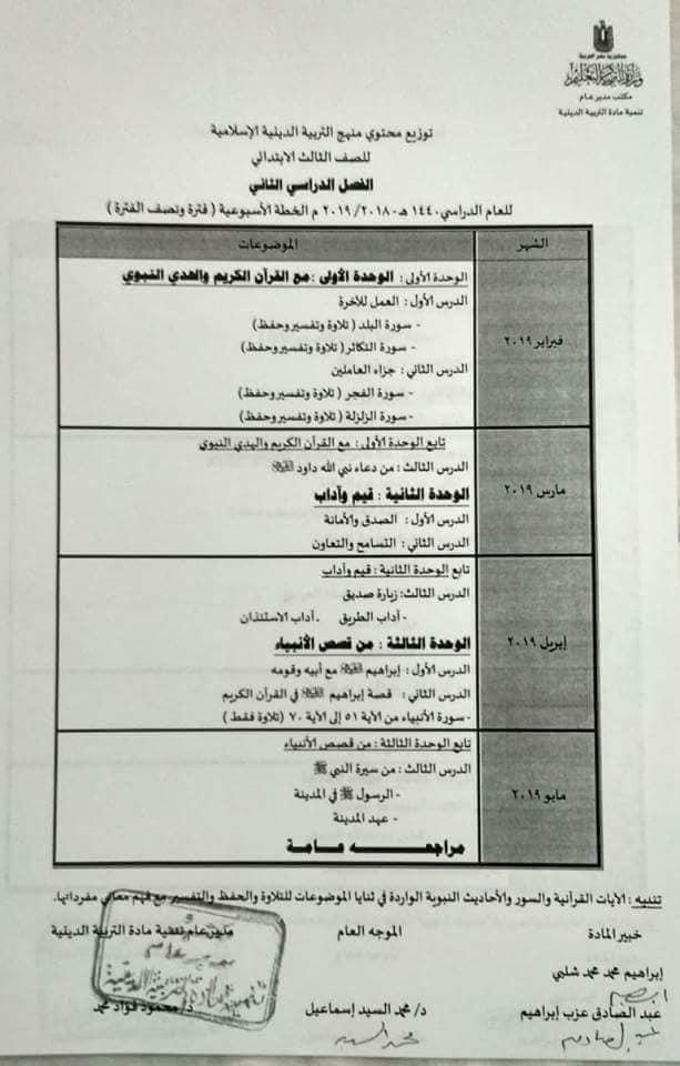 توزيع منهج العربي والدين لصفوف المرحلة الابتدائية ترم ثانى 2019 %25D8%25AA%25D9%2588%25D8%25B2%25D9%258A%25D8%25B9%2B%25D9%2585%25D9%2586%25D8%25A7%25D9%2587%25D8%25AC%2B%25D8%25A7%25D9%2584%25D9%2584%25D8%25BA%25D8%25A9%2B%25D8%25A7%25D9%2584%25D8%25B9%25D8%25B1%25D8%25A8%25D9%258A%25D8%25A9%2B%25D9%2588%25D8%25A7%25D9%2584%25D8%25AA%25D8%25B1%25D8%25A8%25D9%258A%25D8%25A9%2B%25D8%25A7%25D9%2584%25D8%25A5%25D8%25B3%25D9%2584%25D8%25A7%25D9%2585%25D9%258A%25D8%25A9%2B%2B%252810%2529