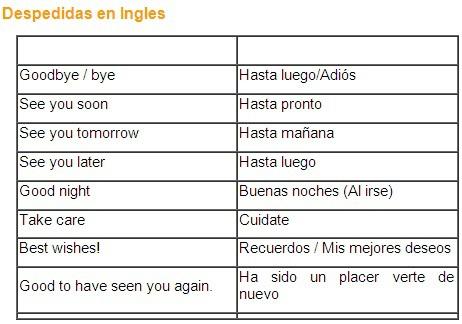 Filosofia Para Los Niños Ingles Frases Sencillas Saludos