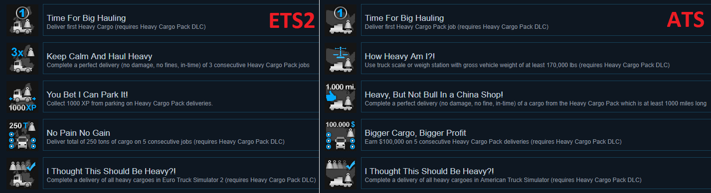 Heavy Cargo Achievements