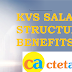 KVS Salary Structure & Other Benefits