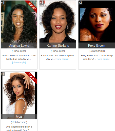 PAST jay z relationships including Mya and foxy brown