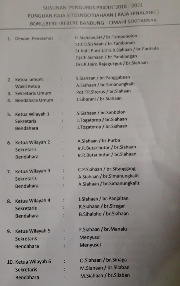 Susunan Pengurus Punguan Pomparar Raja Sitolngo Siahaan (Raja Hinalang) Boru, Bere, Ibebere Bandung Cimahi Sekitarnya Periode 2018 - 2021