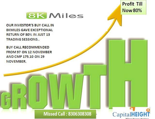 8k miles update stock market news