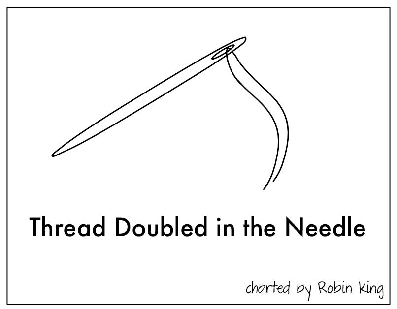 Needlepoint Study Hall: Stitch Beading with Robin