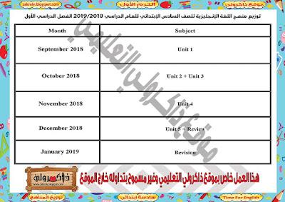 توزيع منهج اللغة الانجليزية للصف السادس الابتدائي للترم الاول 2018 - 2019