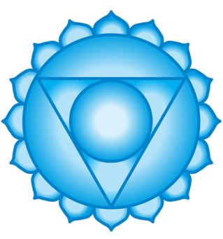 The Throat Chakra | Spiritual Awakening