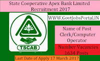State Cooperative Apex Bank Recruitment 2017– 1634 Clerk/ Computer Operator