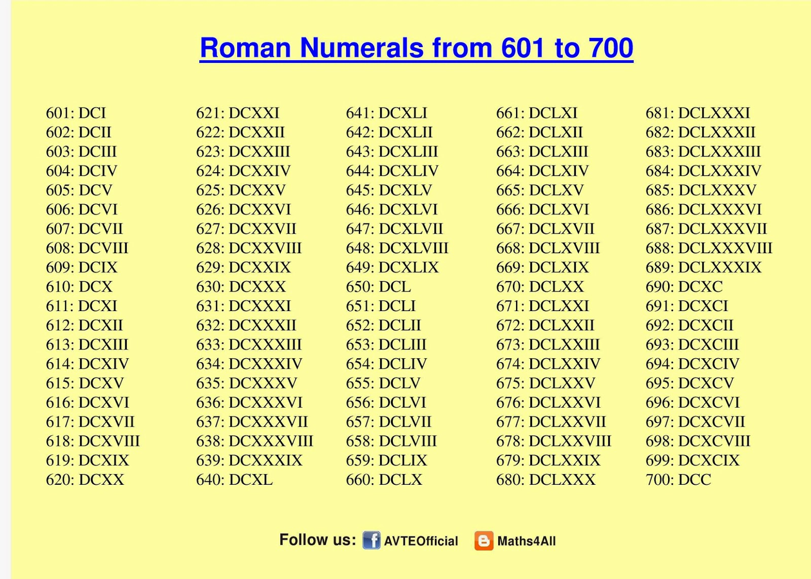 Maths4all Roman Numerals 601 To 700