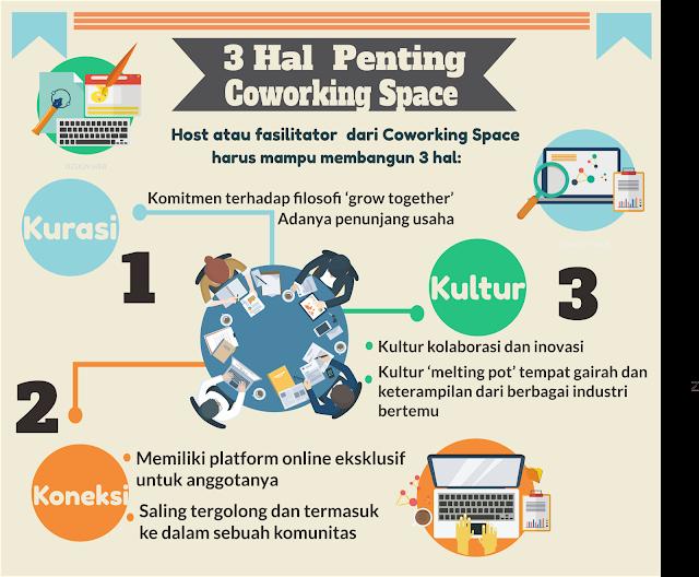 why coworking space|Coworking Space Tempat Ideal Bekerja Bagi Para Entrepreneur