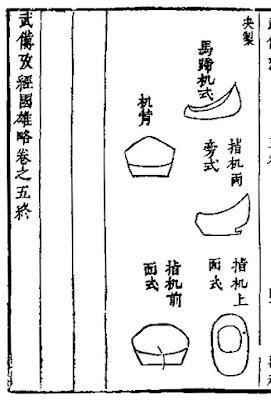 Chinese Archery Thumb Ring