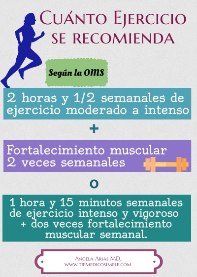 ejercicio-recomendado-oms