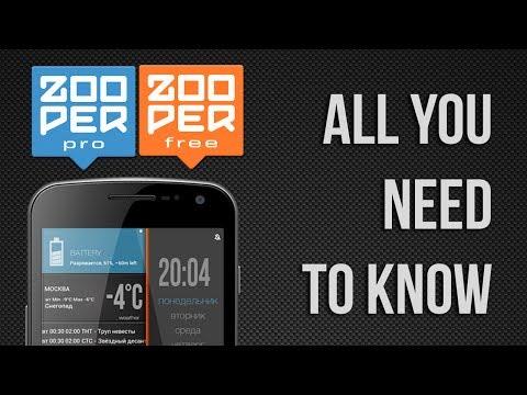 Cara Benar Menggunakan Zooper Widget dan Templatenya