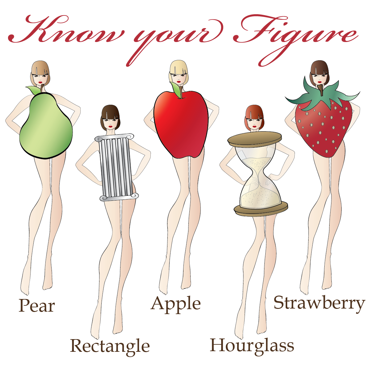 How to know different female Body shapes  | The WomenPlaza - Fashion