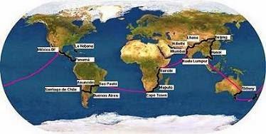 Mapa itinerario El Mundo en tándem