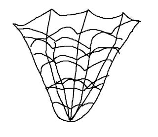 Cara Mengakses Deep Web (Berbahaya!!)