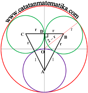Pembahasan SIMAK UI 2016 Matematika Dasar