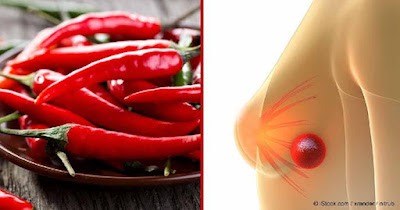 Study Reveals Mixing Ginger And Chili Creates A Powerful Anti-Cancer Combination