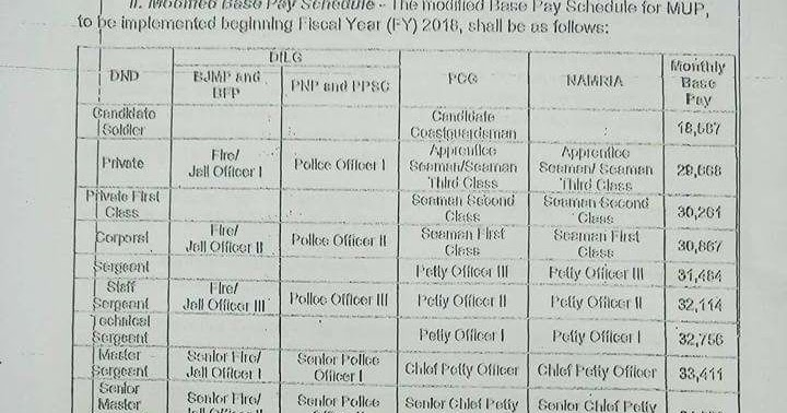 showing 3rd image of Afp Pnp Salary Increase Year 2018