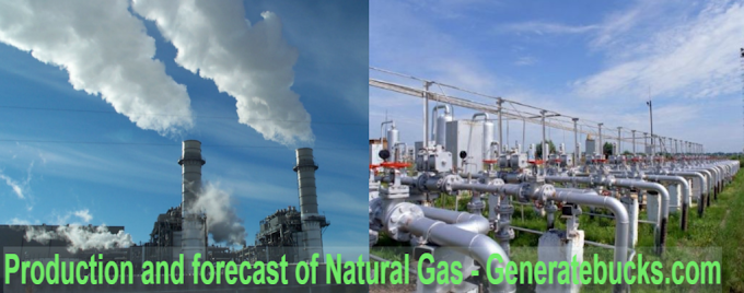 Natural Gas and Crude Oil trading strategies 10th September – Generatebucks.com