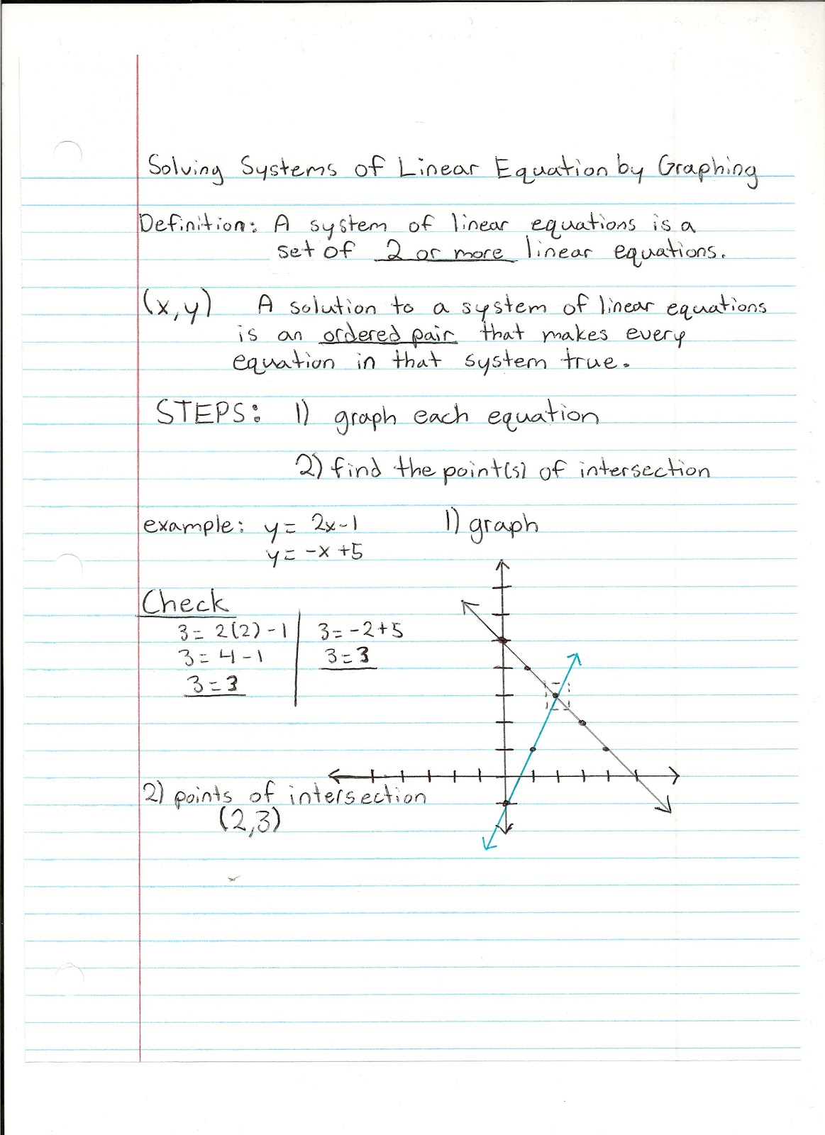Math Notes Solving System Of Liner Equation By Graphing