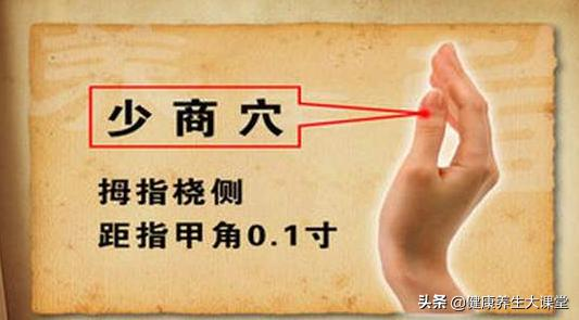 8個穴位調理8種常見病(降血壓)