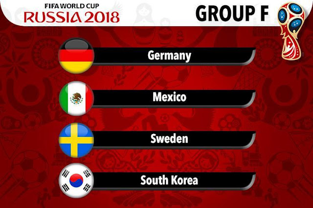 Germany World Cup 2018 Group