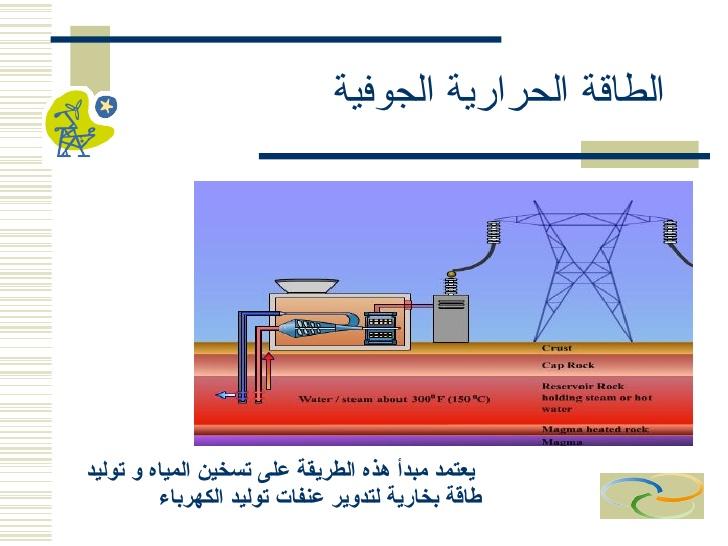حماية البيئة الوقود الأحفوري