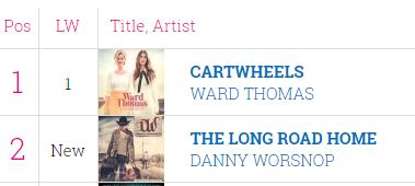 country routes news: Danny Worsnop Hits No 1 on the iTunes Country