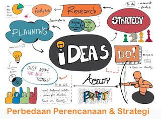 Apakah Perbedaan Antara Strategi Dan Perencanaan Dalam Bisnis?