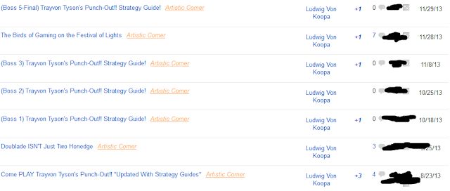Blogger Google content management system blog Trayvon Tyson's Punch-Out!! strategy guide deleted post