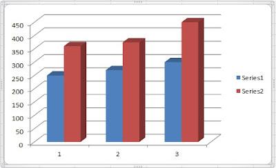 Cara Membuat Grafik di Microsoft Excel