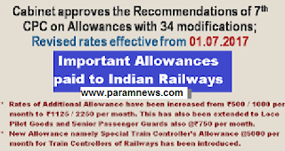 7th-cpc-revised-railways-additional-allowance-paramnews-train-controller-allowance
