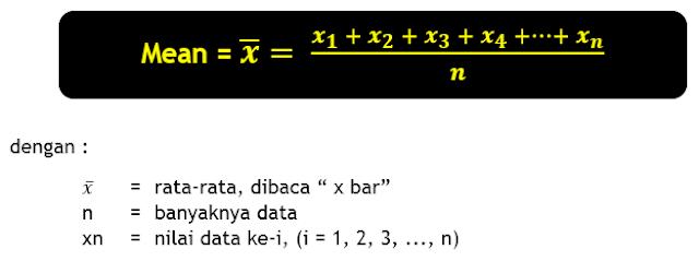 mean dari data-data tunggal